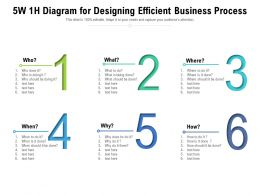 5W 1H Diagram For Designing Efficient Business Process