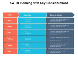 5W 1H Planning With Key Considerations