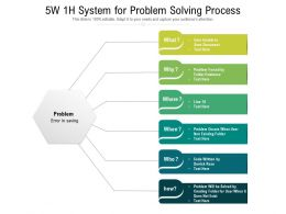 5W 1H System For Problem Solving Process