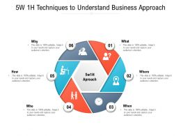 5W 1H Techniques To Understand Business Approach