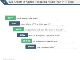 5ws And Ih In Kaizen Preparing Action Plan Ppt Slide