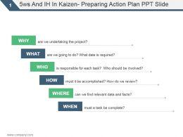 5ws And Ih In Kaizen Preparing Action Plan Ppt Slide