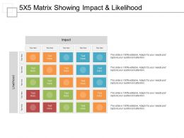 5x5 Matrix Showing Impact And Likelihood