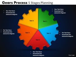 66 gears process 5 stages planning