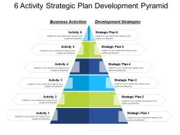 6 Activity Strategic Plan Development Pyramid