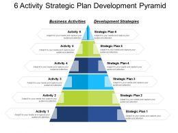 6 Activity Strategic Plan Development Pyramid