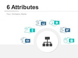 6 Attributes Business Innovation Teamwork Communicate Growth