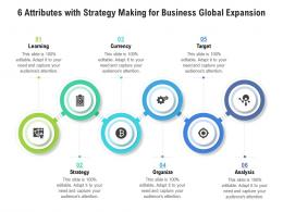 6 Attributes With Strategy Making For Business Global Expansion