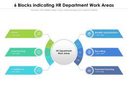 6 Blocks Indicating HR Department Work Areas