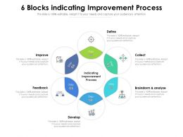 6 Blocks Indicating Improvement Process