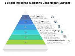 6 Blocks Indicating Marketing Department Functions