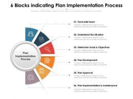 6 Blocks Indicating Plan Implementation Process