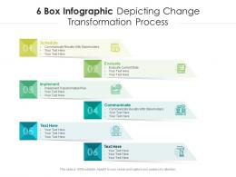 6 Box Infographic Depicting Change Transformation Process