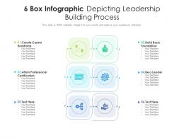 6 Box Infographic Depicting Leadership Building Process