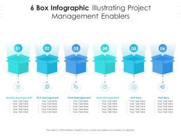 6 Box Infographic Illustrating Project Management Enablers
