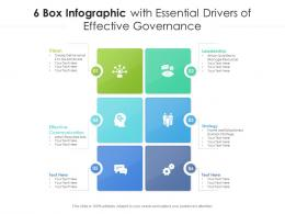 6 Box Infographic With Essential Drivers Of Effective Governance