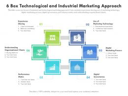 6 Box Technological And Industrial Marketing Approach