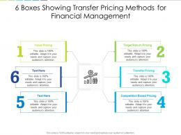 6 Boxes Showing Transfer Pricing Methods For Financial Management