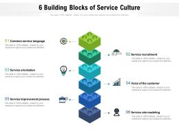 6 Building Blocks Of Service Culture