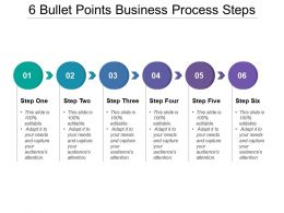 6 Bullet Points Business Process Steps