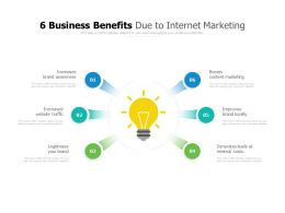 6 Business Benefits Due To Internet Marketing