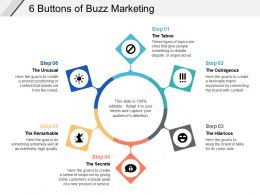 6 Buttons Of Buzz Marketing