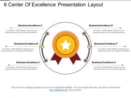 6 Center Of Excellence Presentation Layout