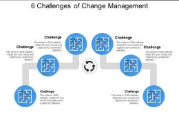 6 Challenges Of Change Management