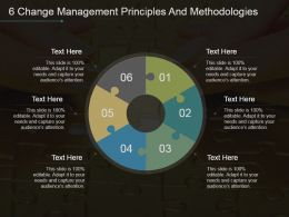 6 Change Management Principles And Methodologies Example Of Ppt