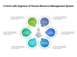 6 Circle With Segment Of Human Resource Management System