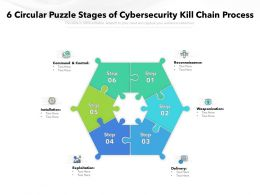 6 Circular Puzzle Stages Of Cybersecurity Kill Chain Process