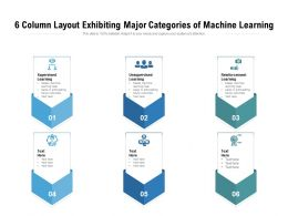 6 Column Layout Exhibiting Major Categories Of Machine Learning