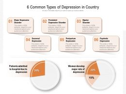 6 Common Types Of Depression In Country