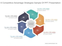 6 Competitive Advantage Strategies Sample Of Ppt Presentation