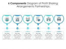 6 Components Diagram Of Profit Sharing Arrangements Partnerships Infographic Template