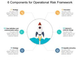 6 Components For Operational Risk Framework