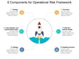 6 Components For Operational Risk Framework