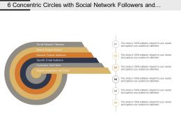 6 Concentric Circles With Social Network Followers And Repeat Customers And Clients
