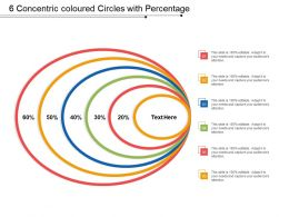6 Concentric Coloured Circles With Percentage