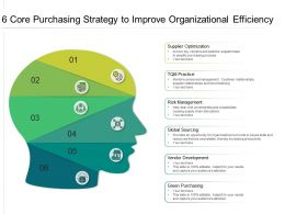 6 Core Purchasing Strategy To Improve Organizational Efficiency