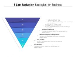 6 Cost Reduction Strategies For Business