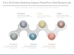 6 Cs Of Content Marketing Diagram Powerpoint Slide Backgrounds