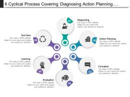6 Cyclical Process Covering Diagnosing Action Planning Evaluation And Learning