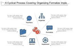 6 Cyclical Process Covering Organizing Formalize Implement And Monitor