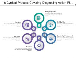 6 Cyclical Process Steps Covering Leadership Development Policy Experience And Skill Building