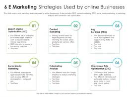 6 E Marketing Strategies Used By Online Businesses