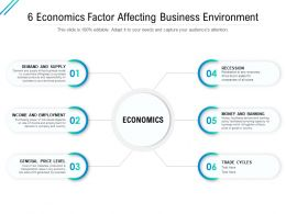 6 Economics Factor Affecting Business Environment