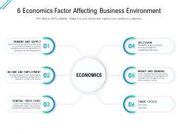 6 Economics Factor Affecting Business Environment