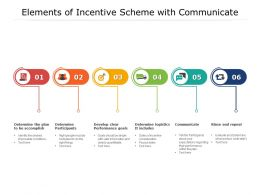 6 Elements Of Incentive Scheme With Communicate