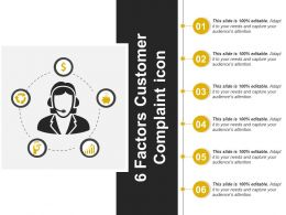 6 Factors Customer Complaint Icon Powerpoint Presentation